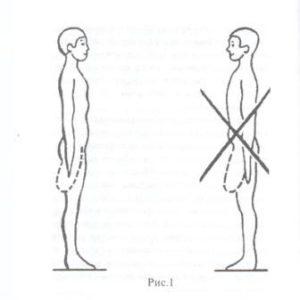 Советы инвалидам, нуждающимся в протезировании