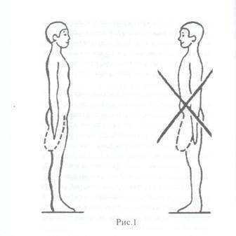 Сгибательная контрактура тазобедренного сустава после ампутации вьетнамская суставная гимнастика